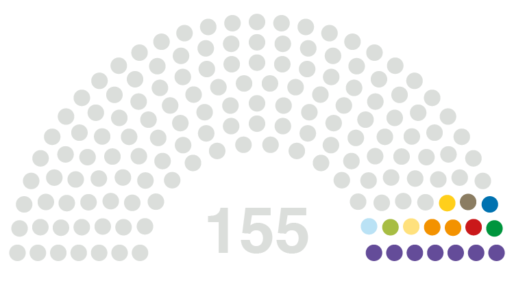 Imagen que representa a los 155 convencionales elegidos a través de todo Chile.